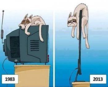 Напредъкът на технологиите