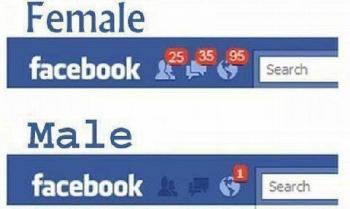 Facebook - жени и мъже